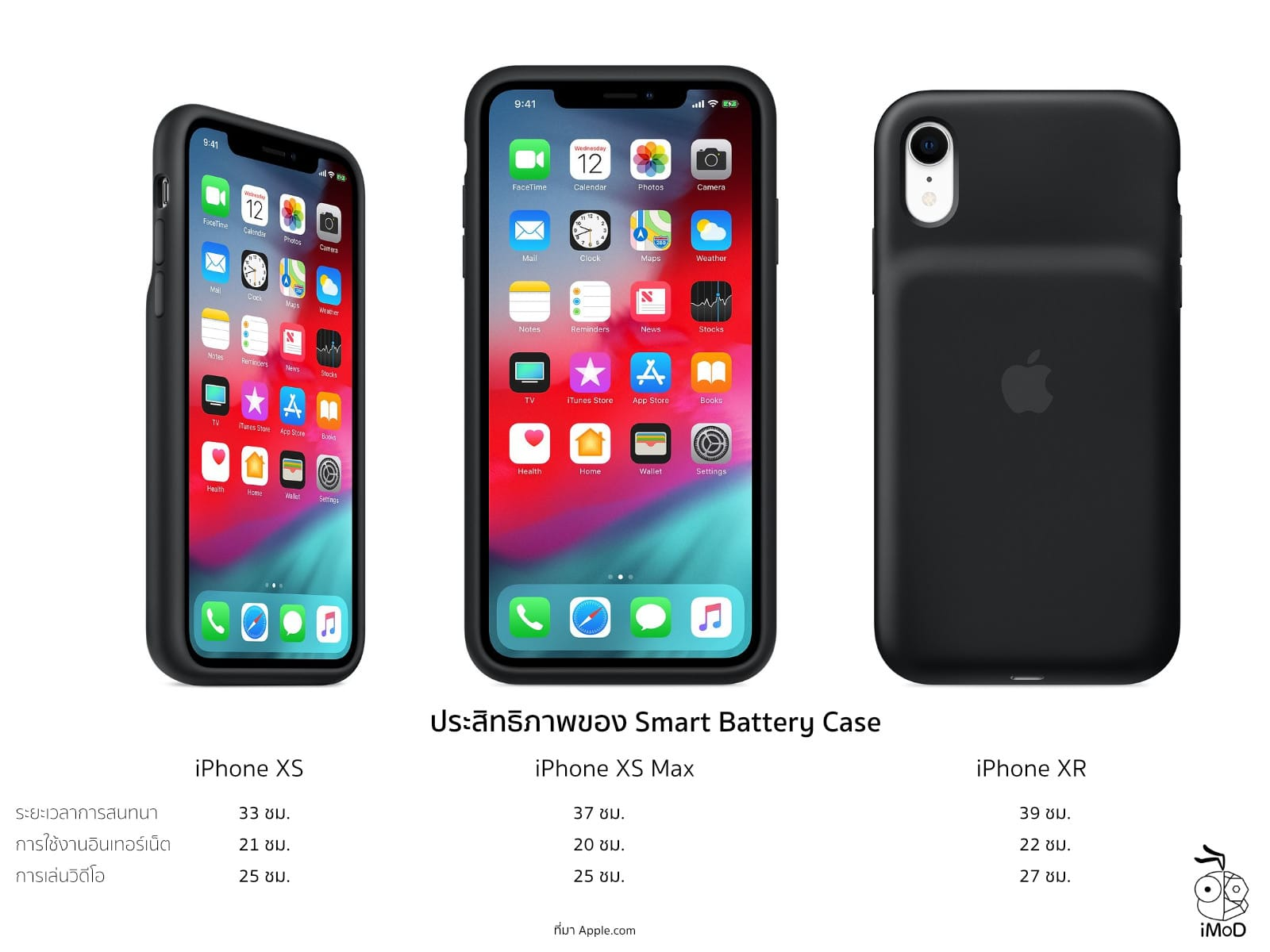 Apple Smart Battery Case Spec