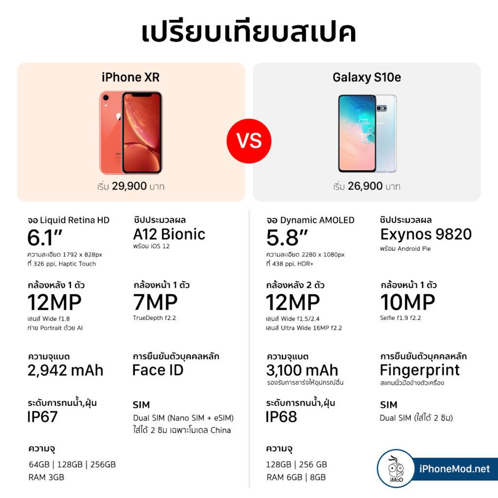 Galaxy S10e Vs Iphone Xr Comparision 2