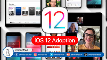 Ios 12 Adoption