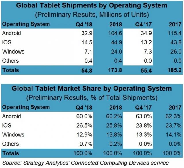 Ipad Q1 2019 Apple Sales Estimate Img 2