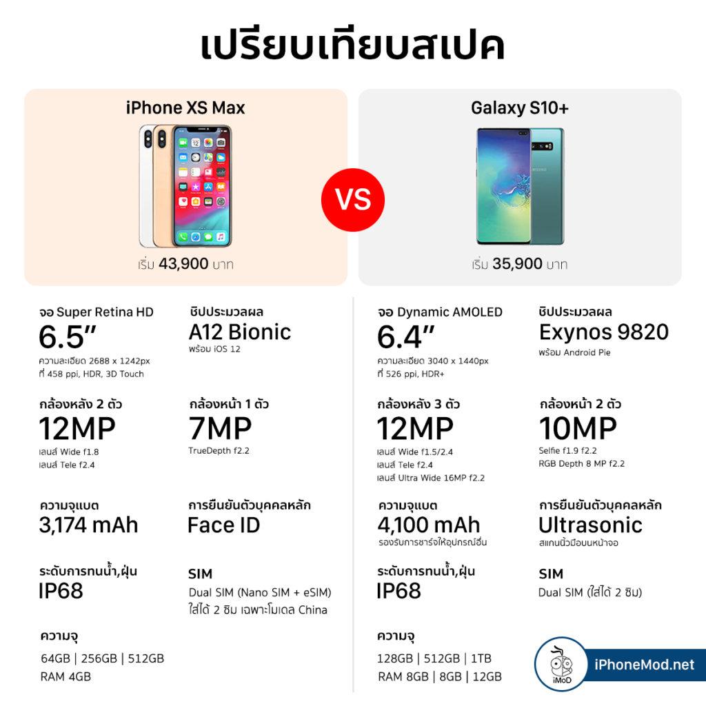 Iphone Xs Xsmax Vs Galaxy S10 Comparision 3