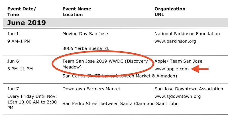 Wwdc 2019 Dates June 3 7 San Jose Report Img 1