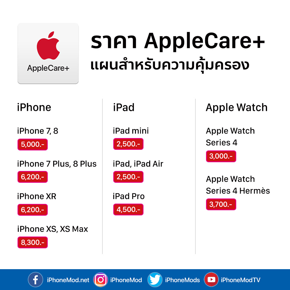 Apple Care Plus Iphone Ipad Apple Watch Price 1