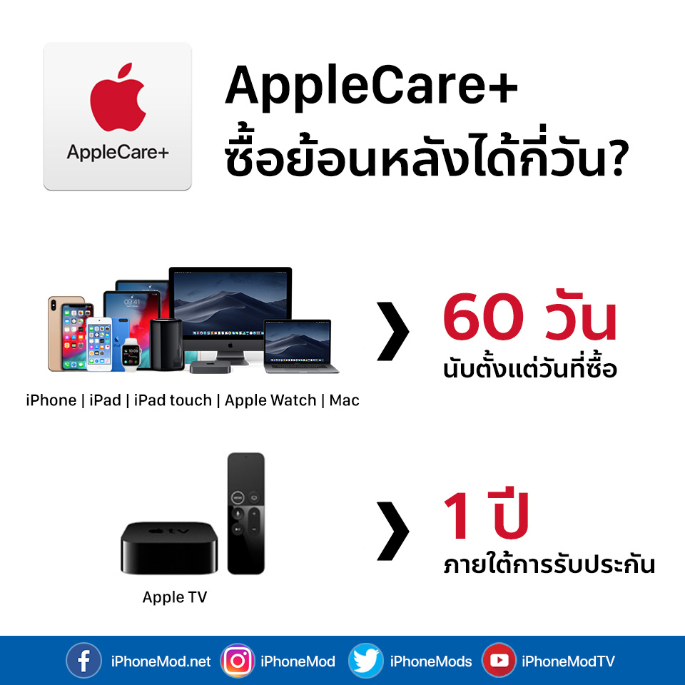 Apple Care Plus Order