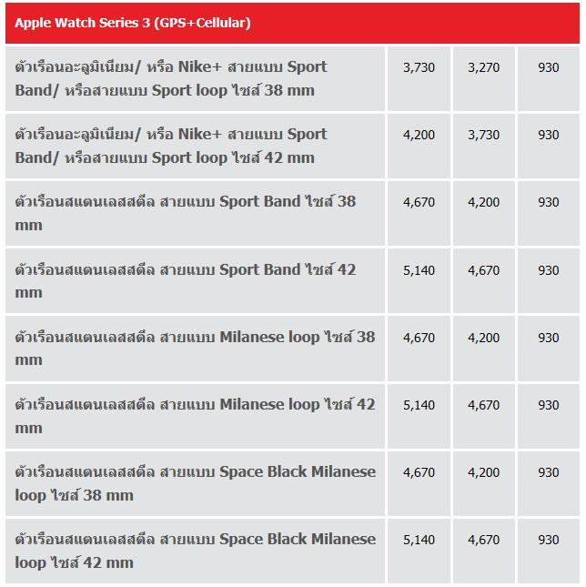 Apple Watch Series 4 Tradin Truemove H 5