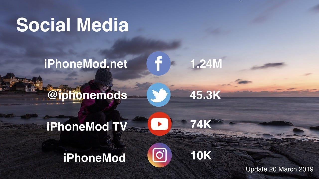 Imod Social Media Mar 2019