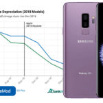 Samsung Galaxy S9 Loses Value Twice As Fast As The Iphone X Report