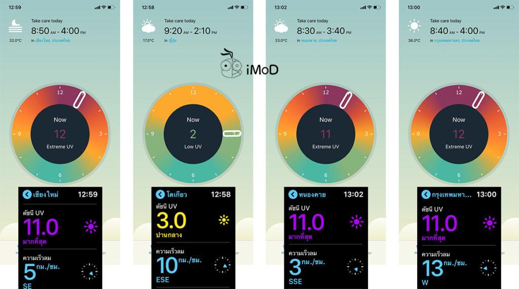 Uvlens App For Check Uv Idex Iphone Ipad 3
