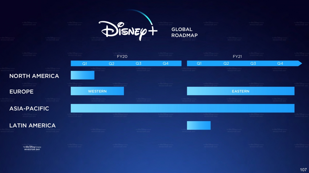 Disney Plus Launch 12 Nov In Us Img 6