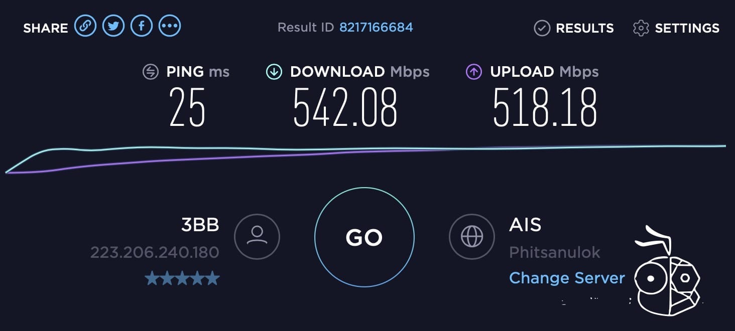 Engenius Ews357ap Speedtest Macbook Pro 2018