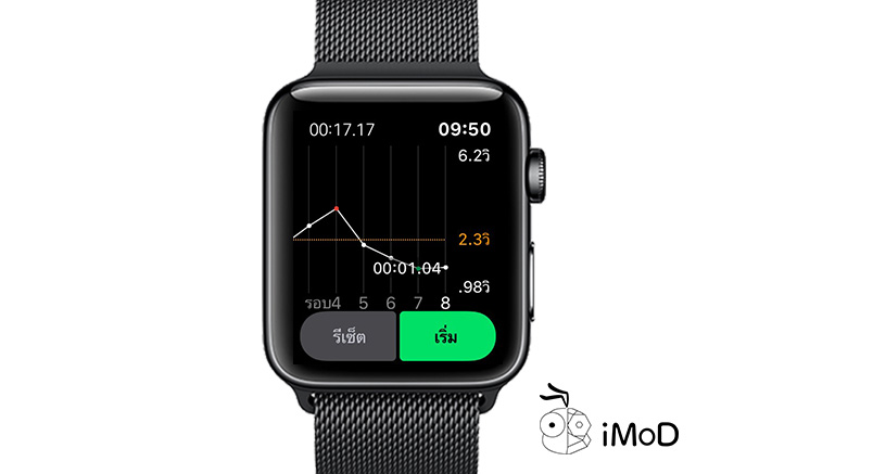 How To Use Stop Watch On Apple Watch 4