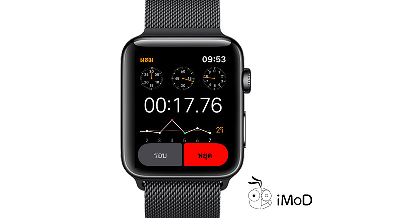 How To Use Stop Watch On Apple Watch 5
