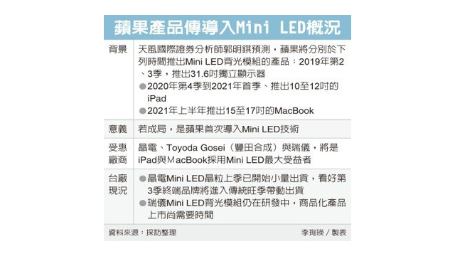 Macbook Pro 15 To 17 Inch And Apple 6k Display Debut Expectation Kuo Img 1