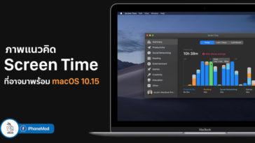 Macos 10 15 Screen Time Concept
