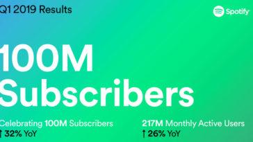 Spotify Premium User 100 Million