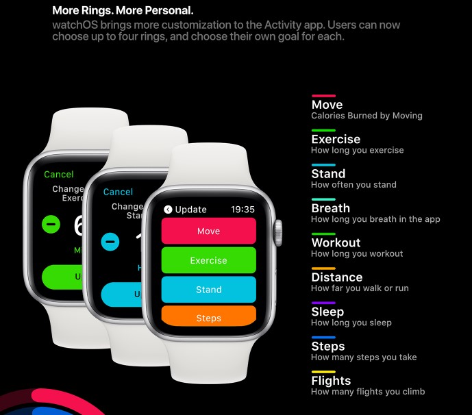 Watchos 6 Concept By Jake Sworski 7
