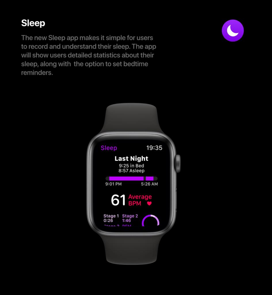 Watchos 6 Concept By Jake Sworski 8