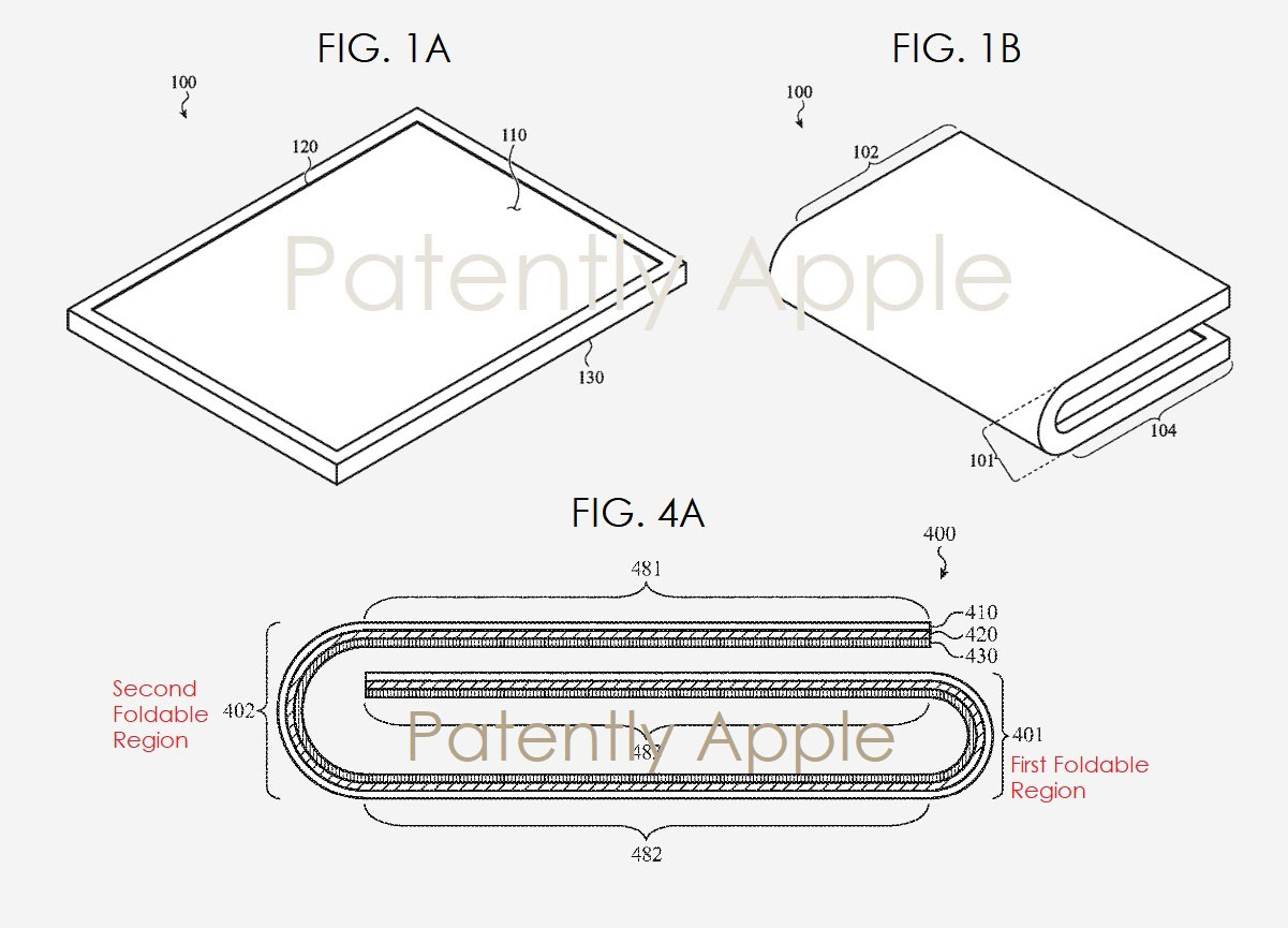 Apple Foldable Idevices