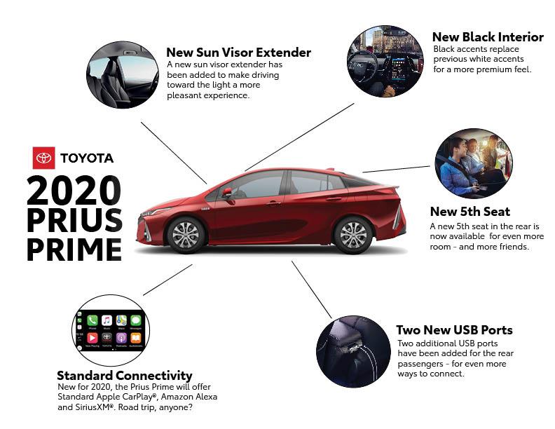 Toyota Prius Prime 2020 Support Apple Carplay 1