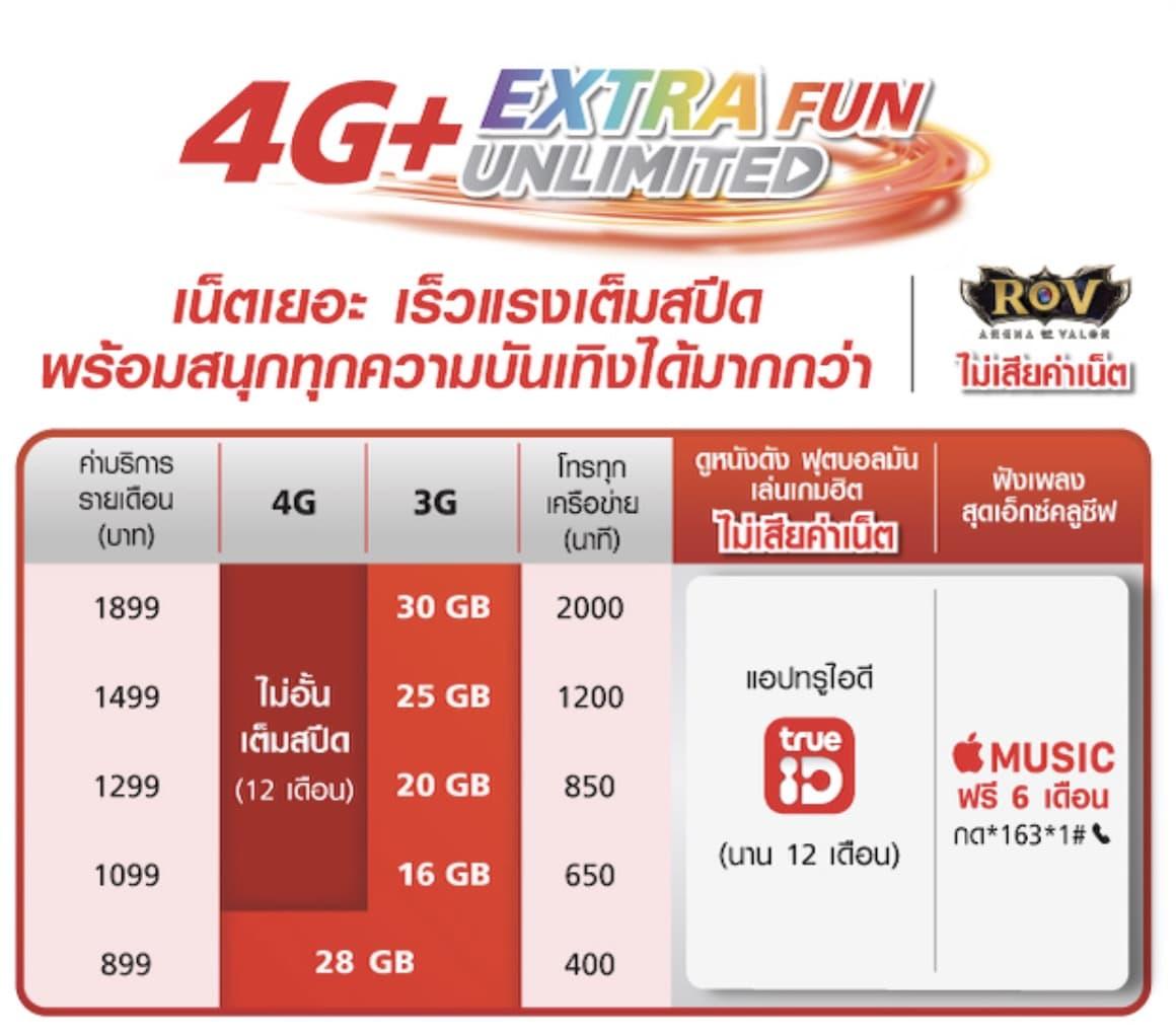 Truemove H 4g Extra Fun Unlimited