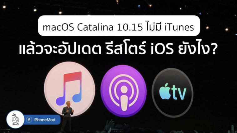 Macos 10.15 Catalina Managing Iphone Ipad Cover2