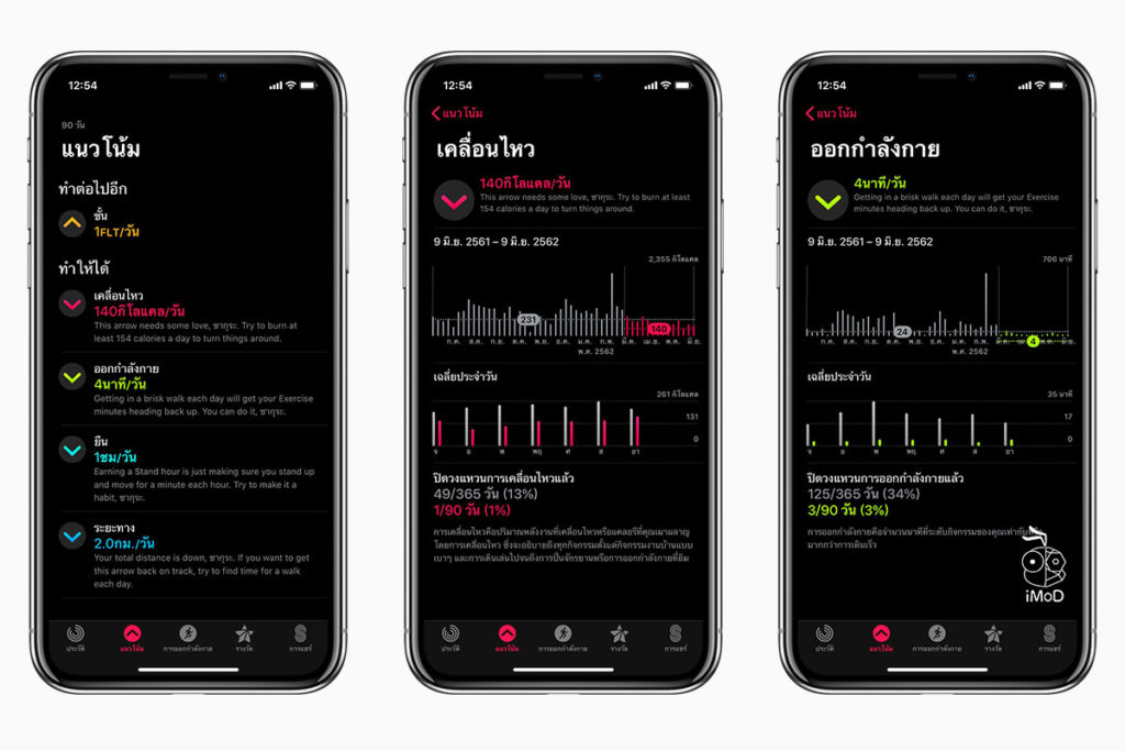 Watchos 6 Activity Trends Apple Watch 1