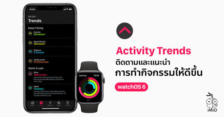 Watchos 6 Activity Trends Apple Watch