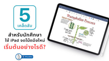 Cover Note By Ipad