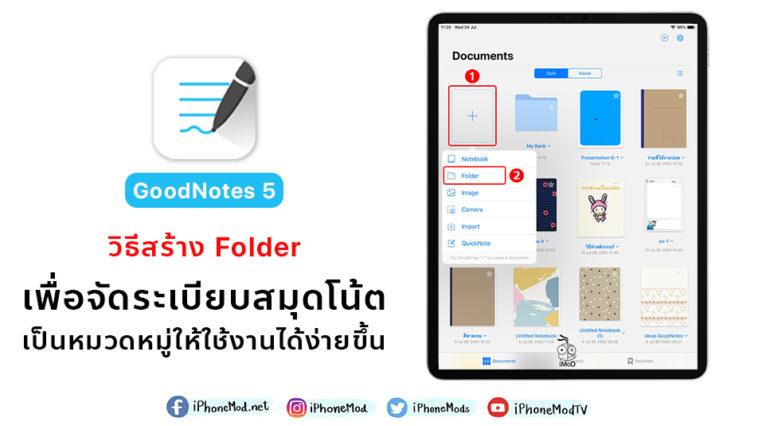 Cover Create Folder