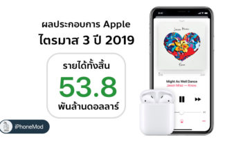 Apple Q3 2019 Earnings Results