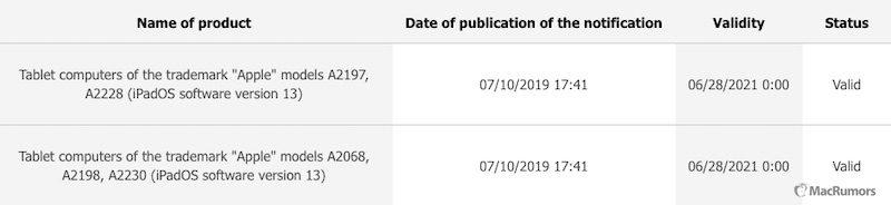 Apple Register New 5 Ipad Model Eec Database 2019 Img 1