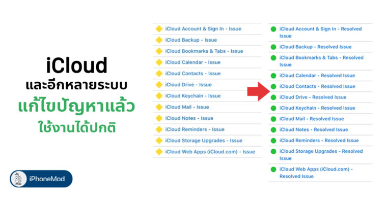Icloud And Some Apple System Service Down