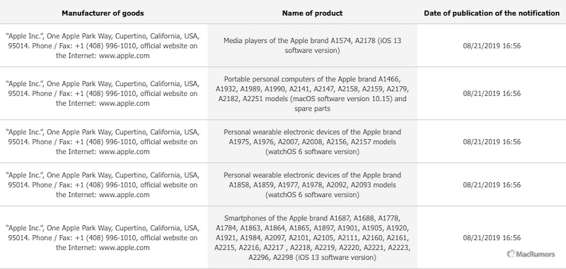 Apple Register New Iphone Apple Watch 2019 Model At Eec Database Img 1