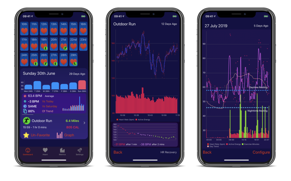 Heart Analyzer Update Version 7 1