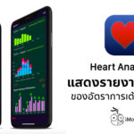Heart Analyzer Update Version 7