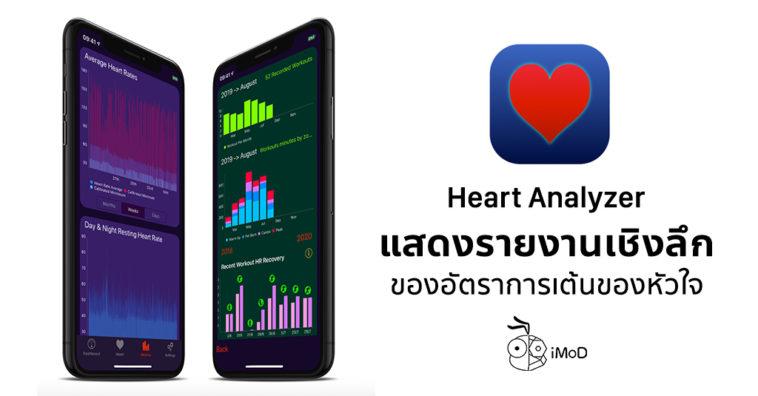 Heart Analyzer Update Version 7