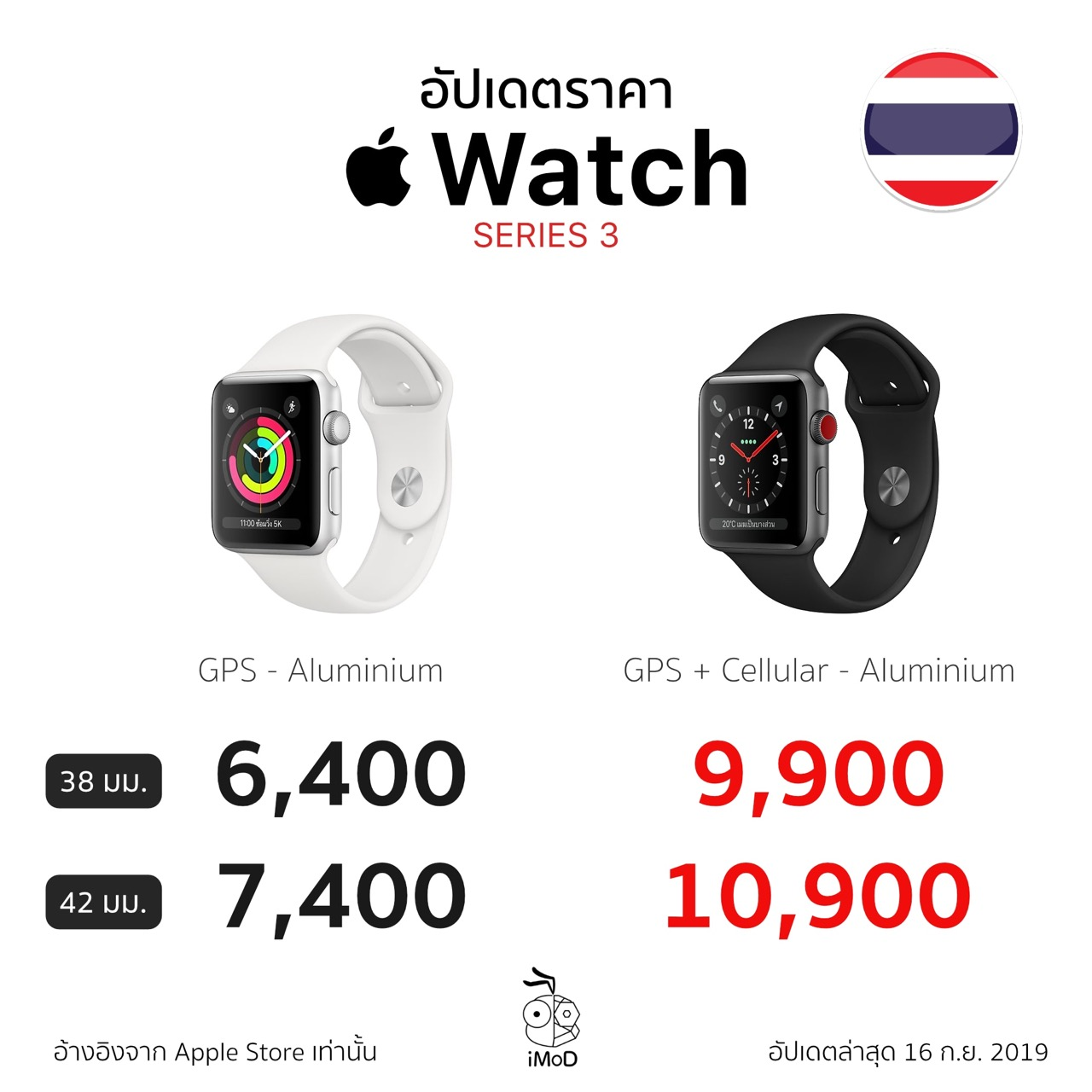 Apple Watch Series 3 Price