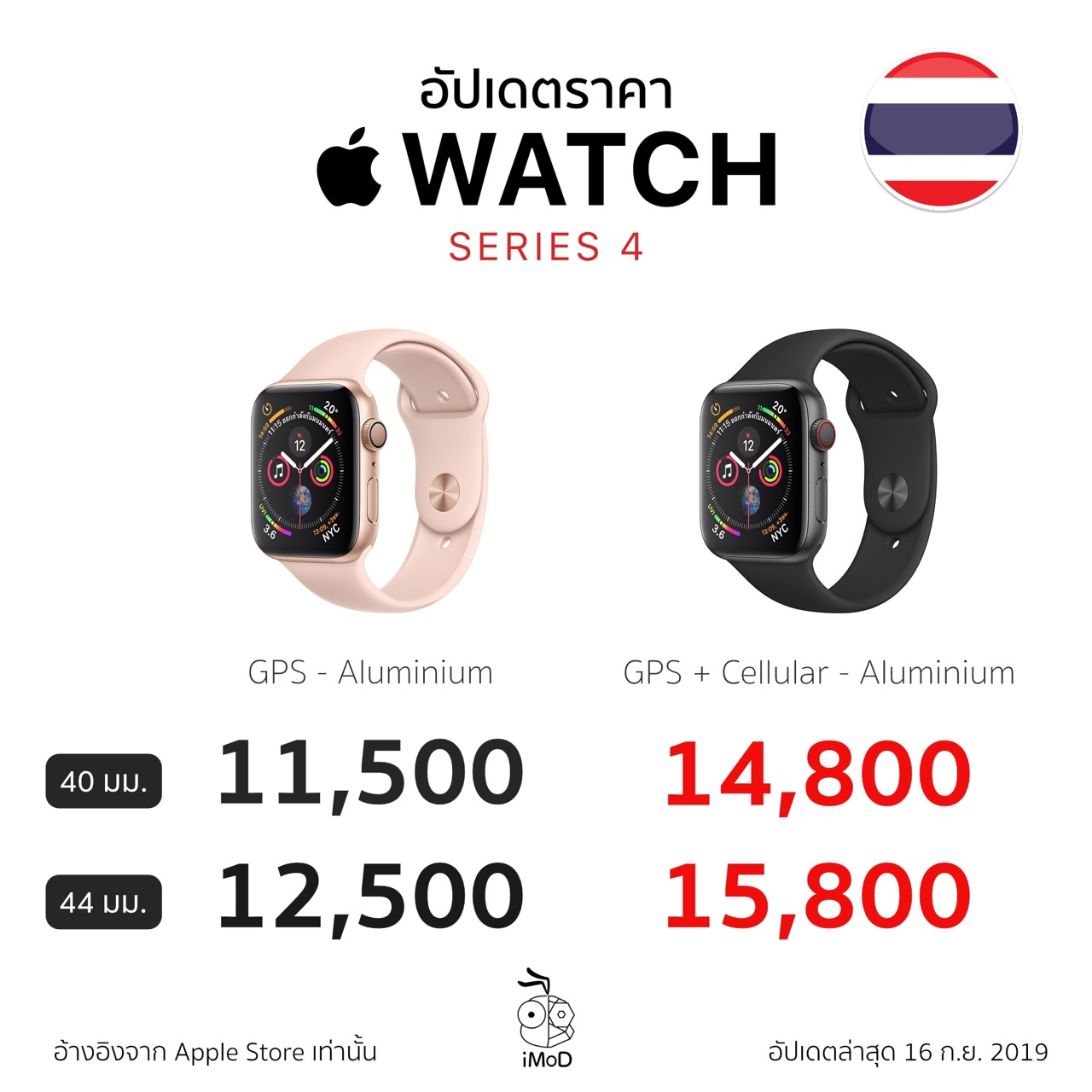Apple Watch Series 4 Price Aluminium