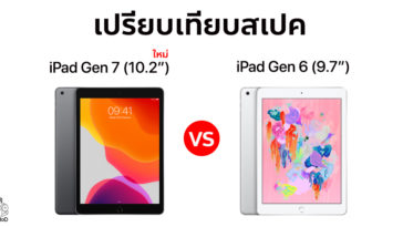 Cover Compare Ipad 10 5