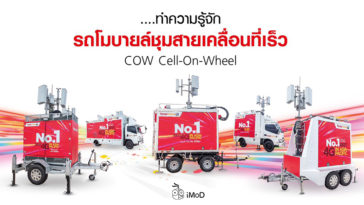 Cover Cow Cell On Wheel