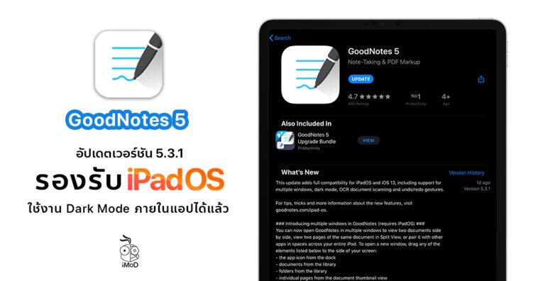 Cover Update Goodnotes 5 V. 5.3