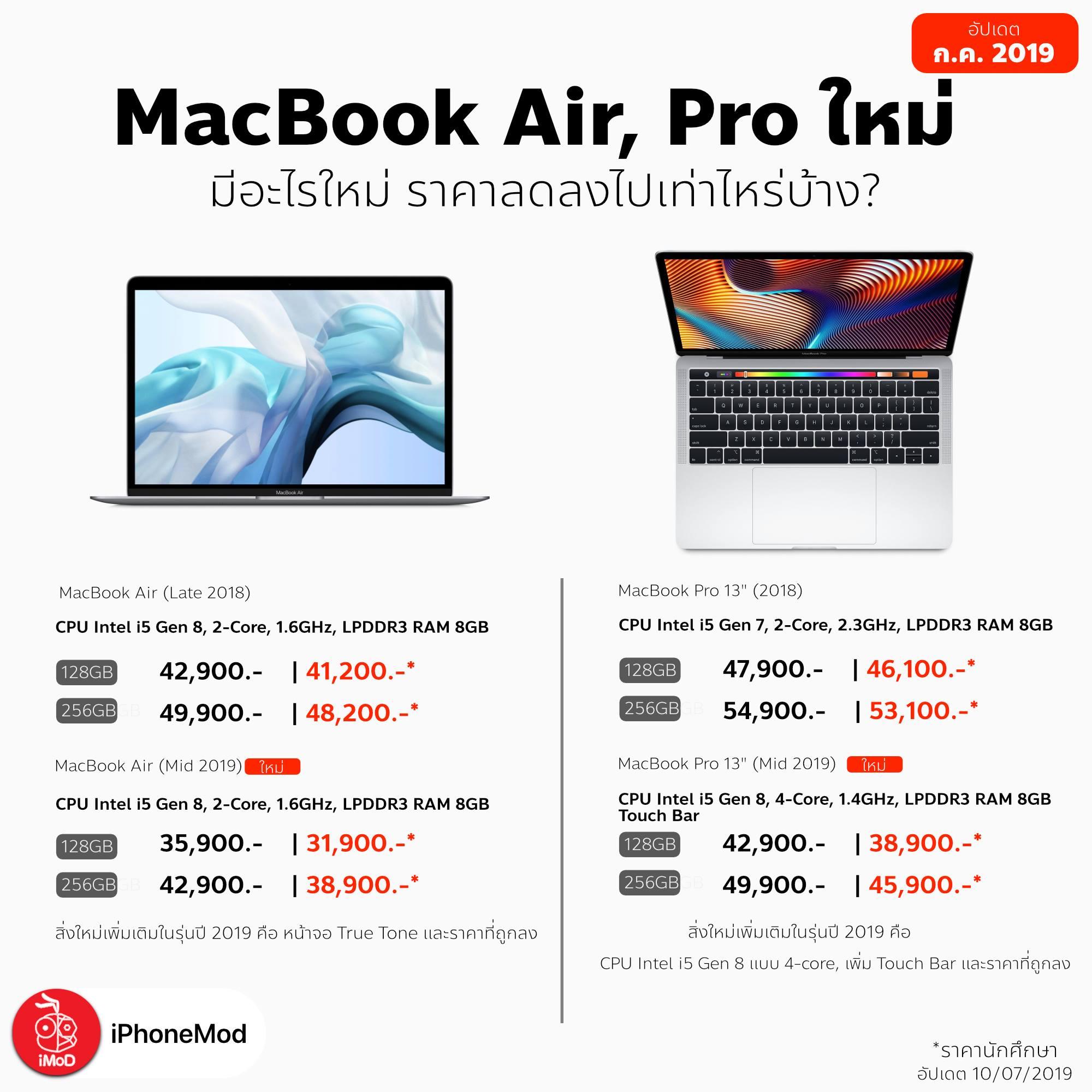 Macbook Air And Macbook Pro 13 Inch Mid 2019 Update