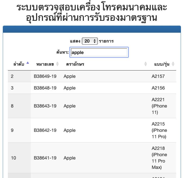 Screen Shot 2562 09 26 At 11.24.36