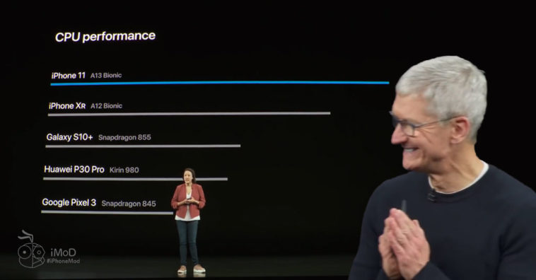 Apple Said Iphone 11 With A13 Most Performance Smartphone