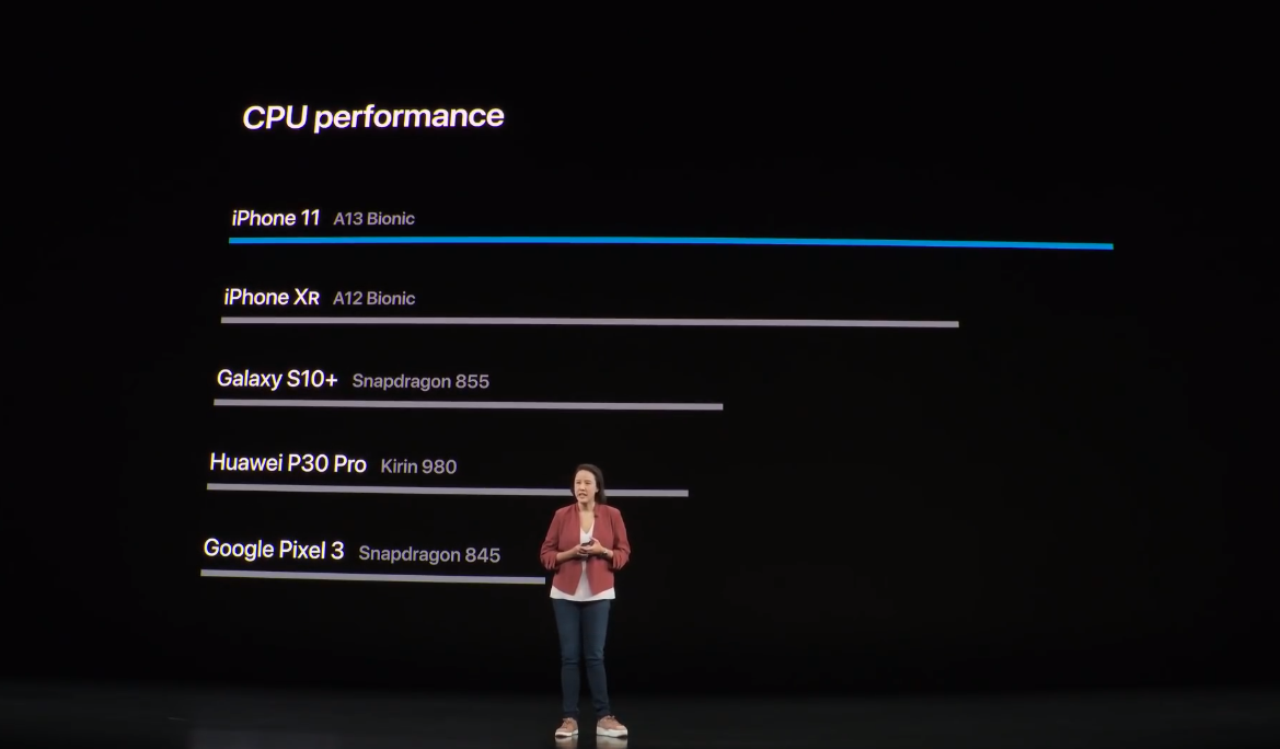 Apple Said Iphone 11 With A13 Most Performance Smartphone Img 2