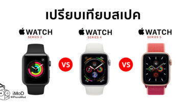Apple Watch Comparisation Series 3 Vs Series 4 Vs Series5