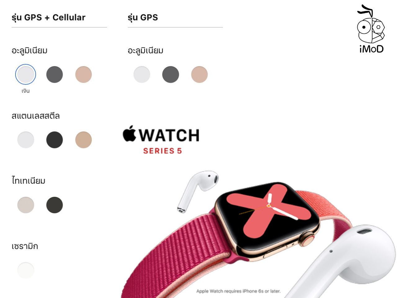 Apple Watch Series 5 Color Avalilable