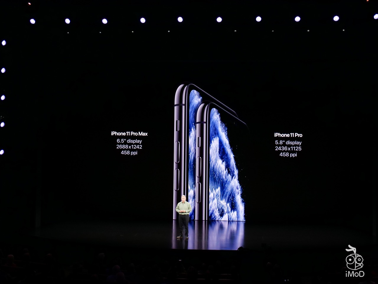 Iphone 11 Pro And 11 Pro Max Display