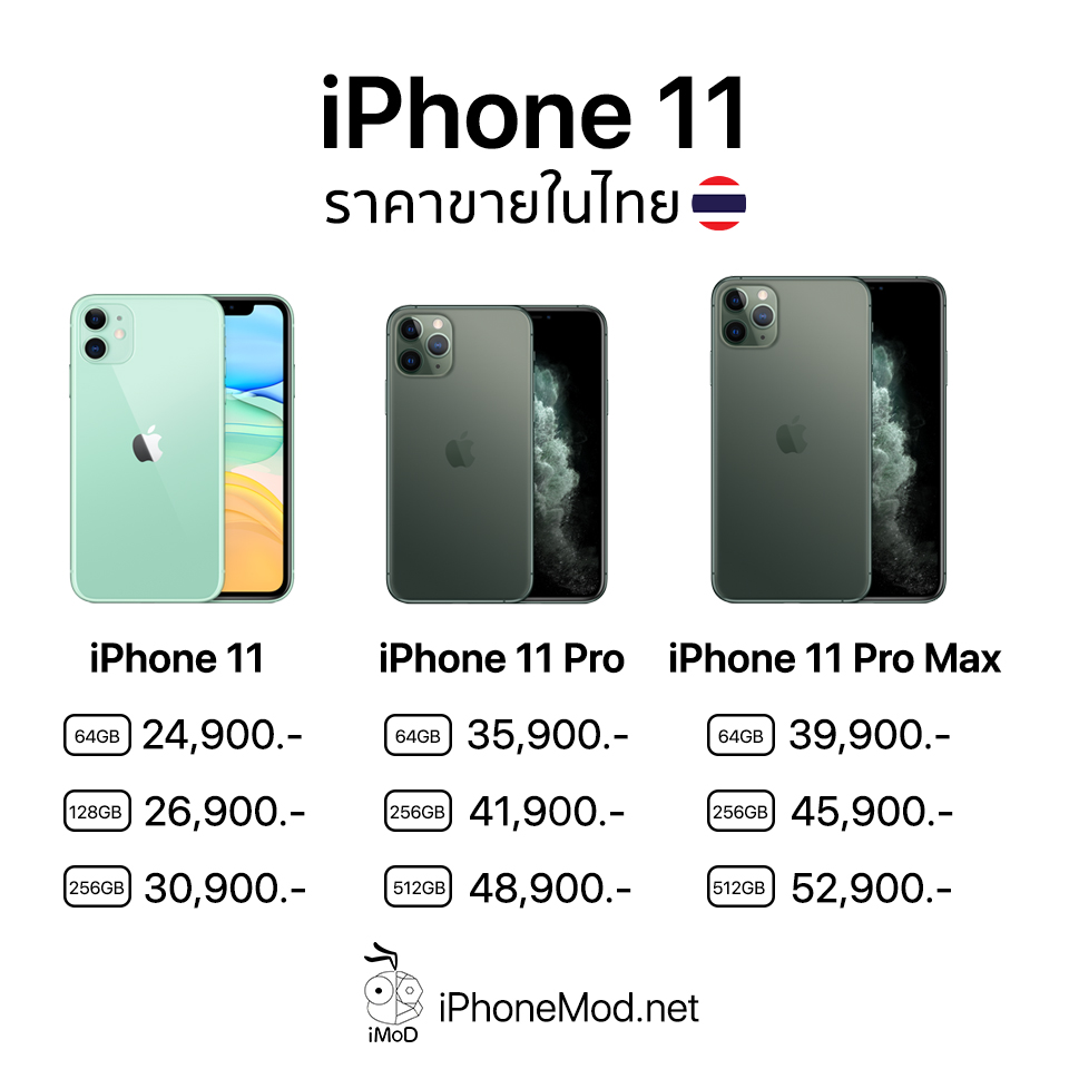 Info Iphone 11 Iphone 11 Pro Iphone 11 Pro Max Price Th