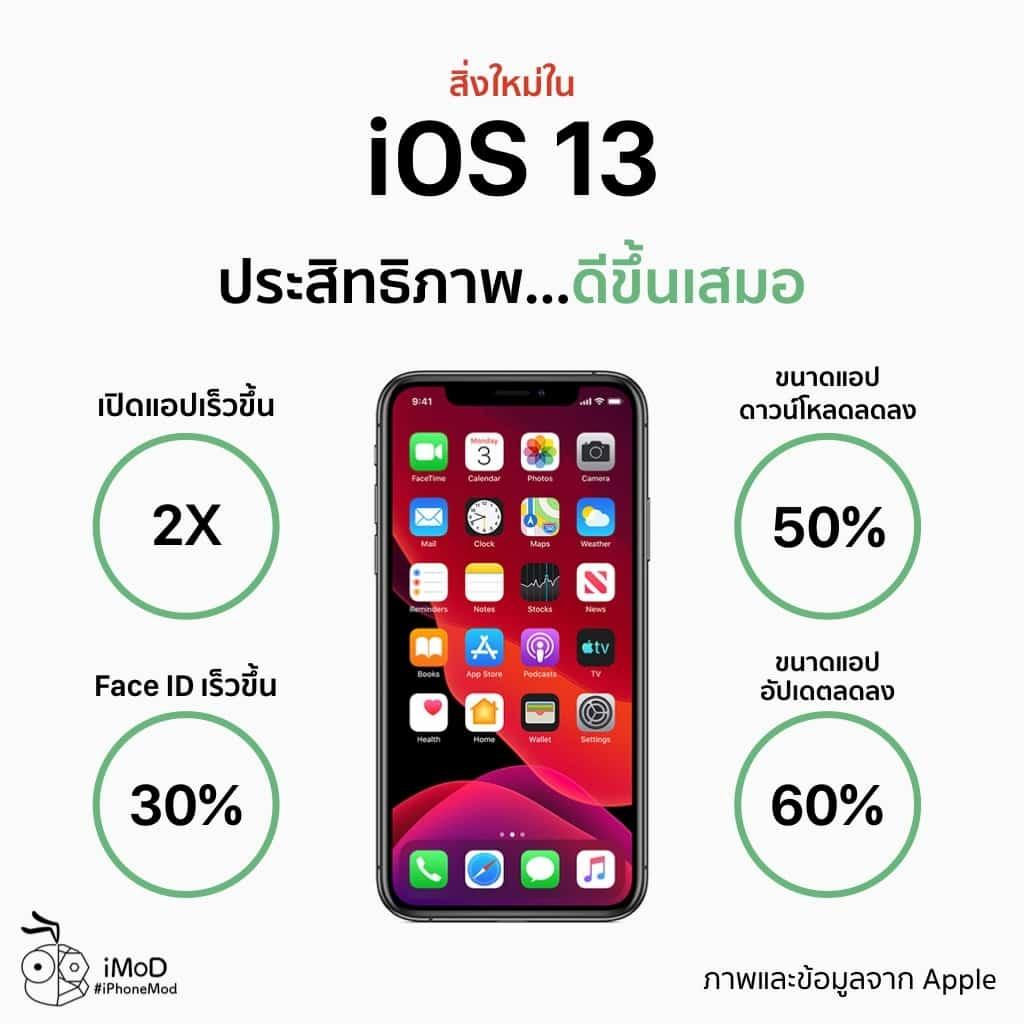 Ios 13 Released Img 16